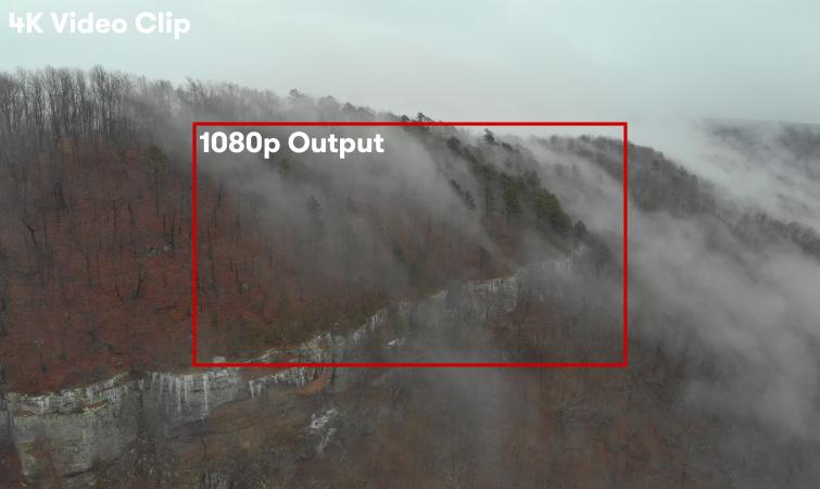 Filmación en 2021 en 1080p: resolución 4K